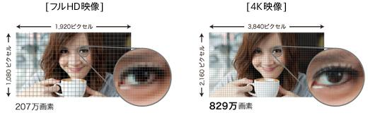 4Kpixel