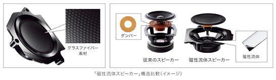 x9200b-speaker2