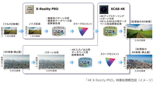 y_KD-X9500B_4k-X-RealityPRO