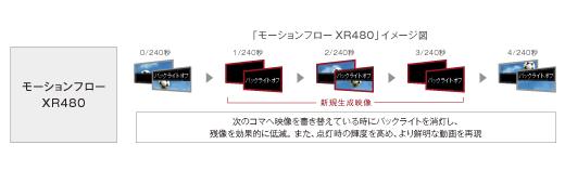 y_KD-X9500B__motionflow-xr