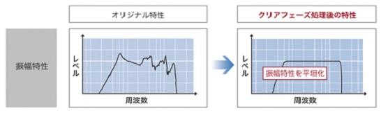 y_KDL-W500A_clear-phase