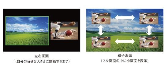 y_KDL-W500A_dual-screen