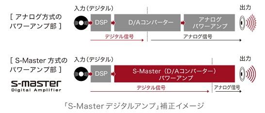 y_KDL-W500A_s-master