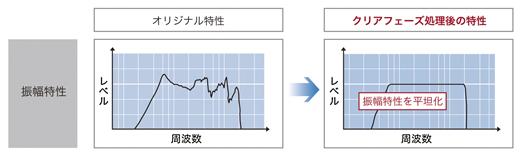 y_KDL-W600A_clear-phase