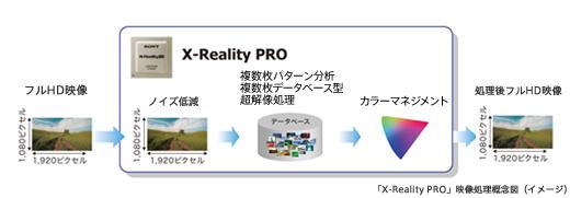 y_KDL-W600A_x-realitypro