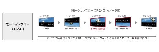 y_KDL-W600B_motionflow-xr