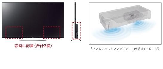 y_KDL-W600B_reflexspeakerbox