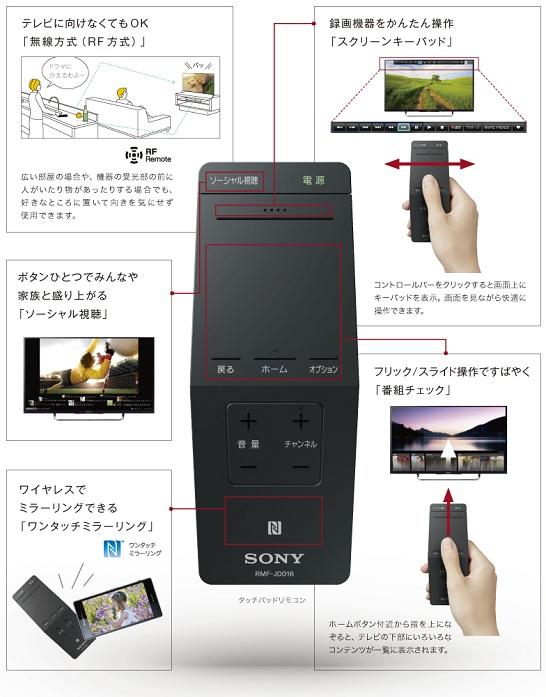 y_KDL-W900B_Touch_pad