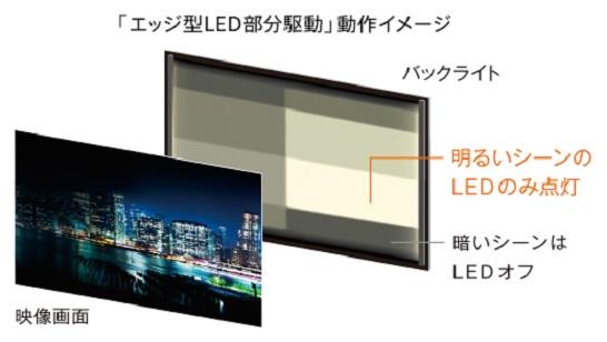 y_KDL-W900B_led-backlight