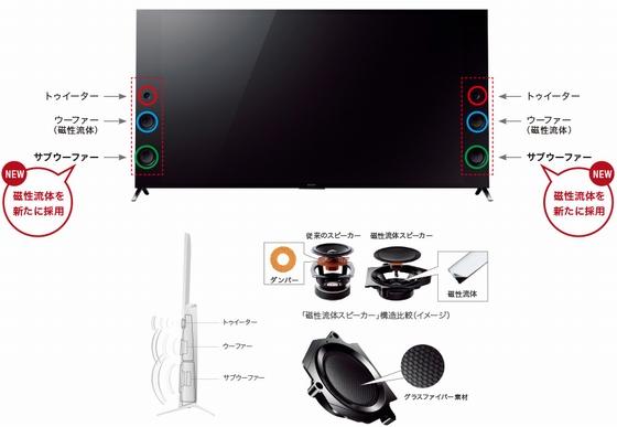 X9300Cスピーカー