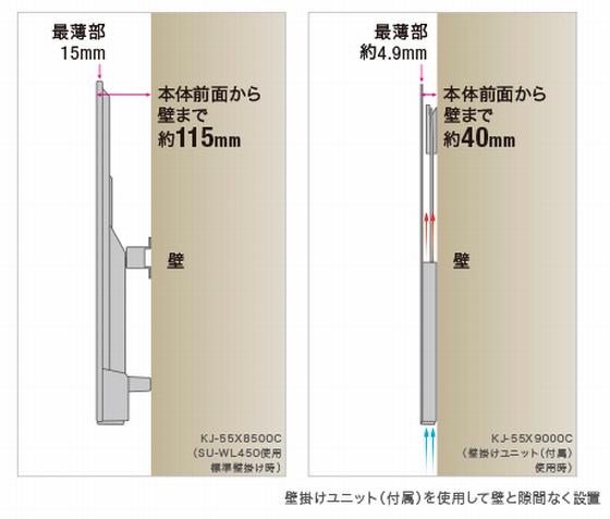 X9000C-wall