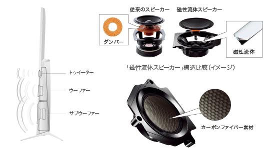 magnetic-speaker2016