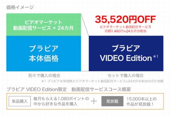 video-edition