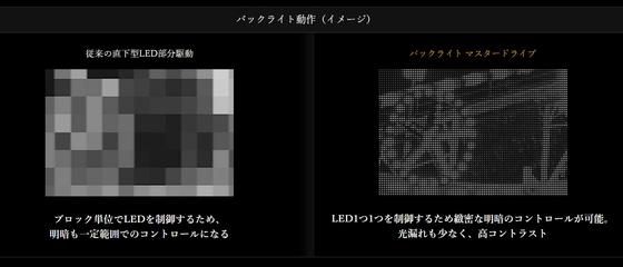 z9d-led1