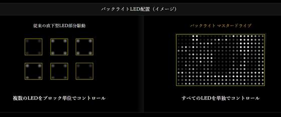 z9d-led2